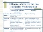 differences between the two categories we distinguish