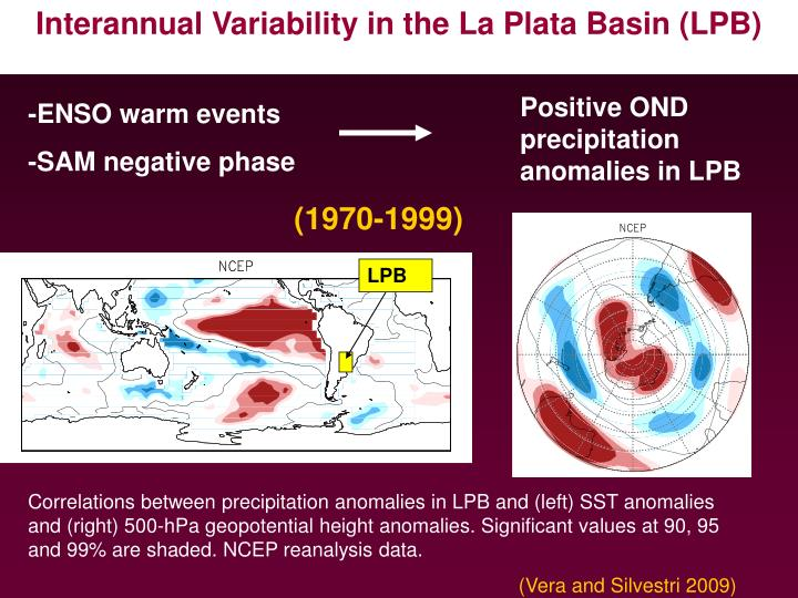 Interannual Variability in the La Plata Basin (LPB)