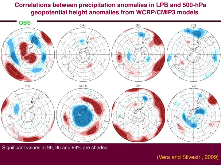 Correlations between precipitation anomalies in LPB and 500-hPa geopotential height anomalies