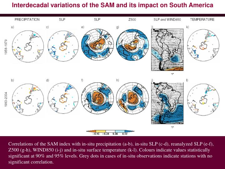 Interdecadal variations of the SAM and its impact on South America
