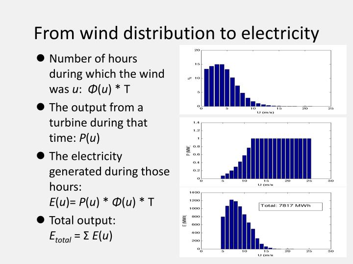 From wind distribution to electricity