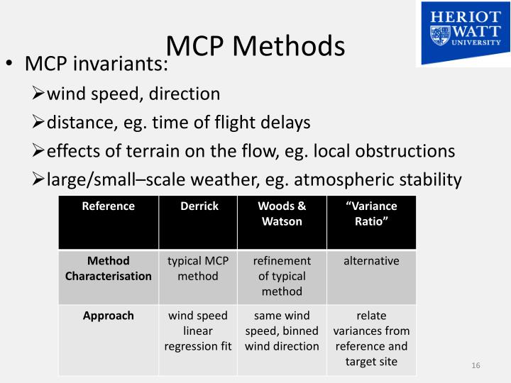 MCP Methods