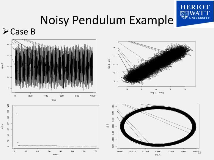Noisy Pendulum Example