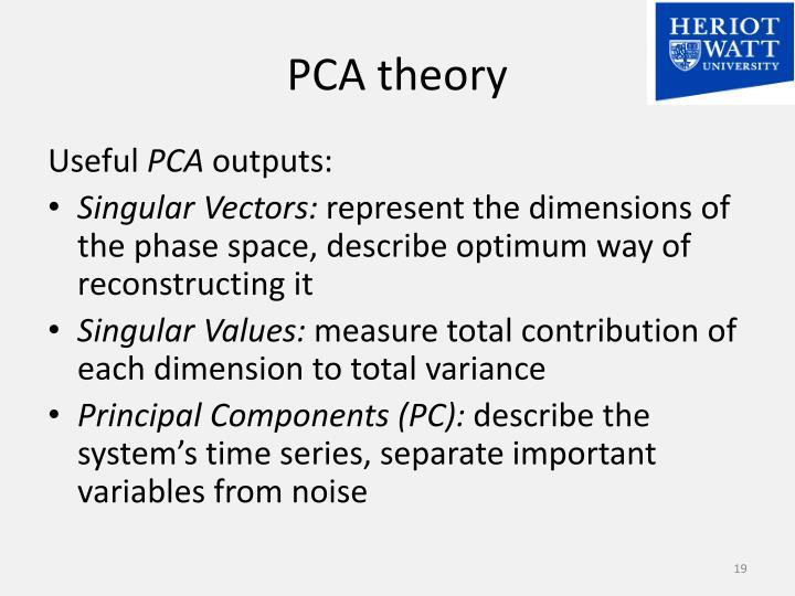 PCA theory