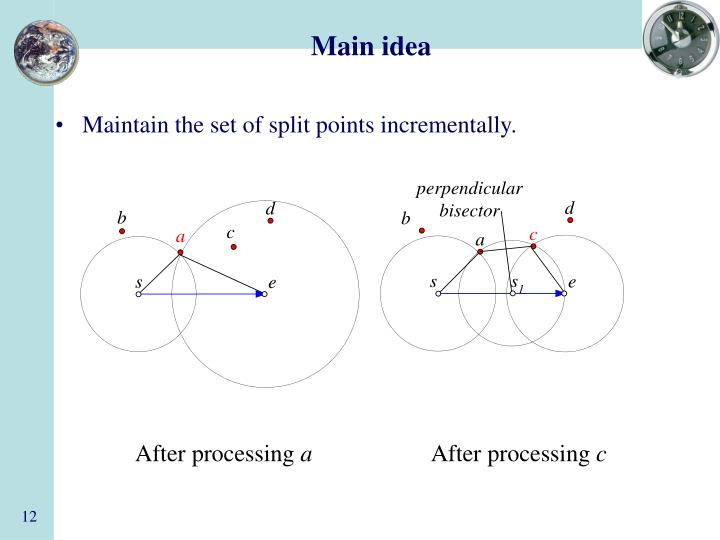 Maintain the set of split points incrementally.