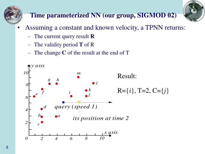 Time parameterized NN (our group, SIGMOD 02)