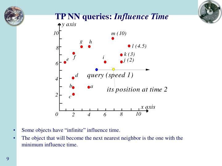 "Some objects have ""infinite"" influence time."