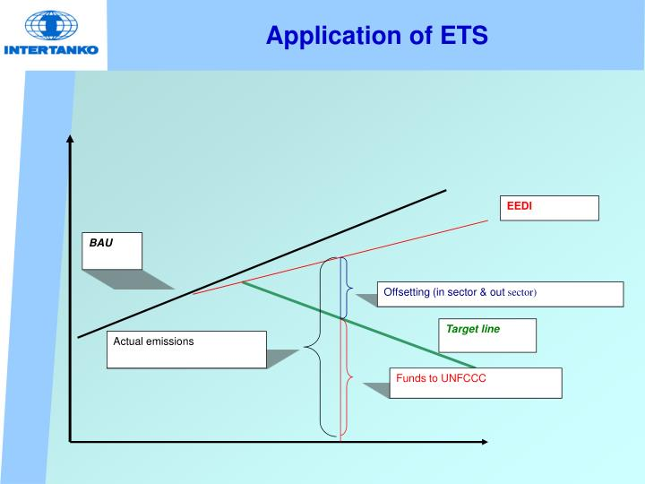 Application of ETS