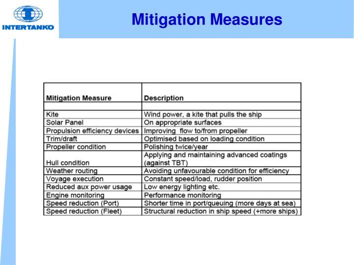 Mitigation Measures