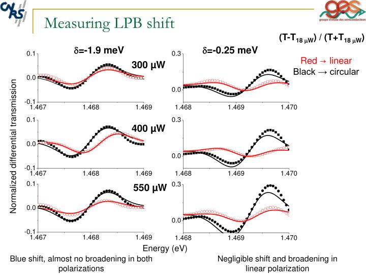 Measuring LPB shift