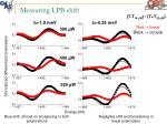 measuring lpb shift