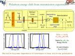 polariton energy shift from transmission experiments