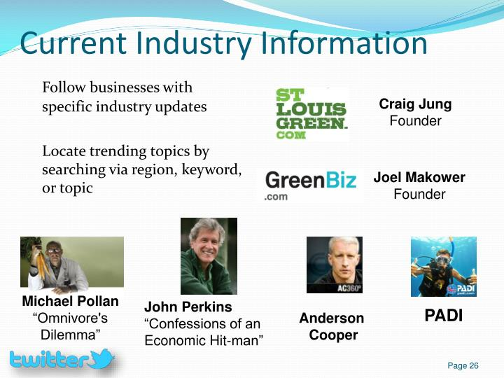 Current Industry Information