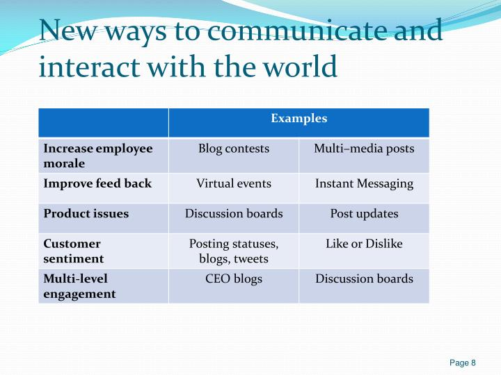 New ways to communicate and interact with the world