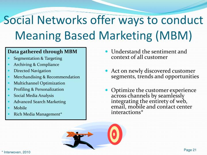 Social Networks offer ways to conduct Meaning Based Marketing (MBM)