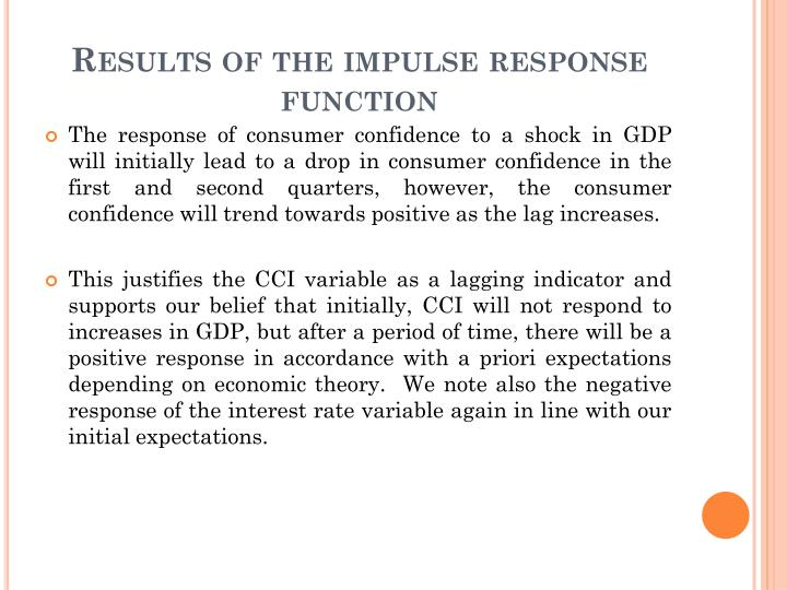 Results of the impulse response function