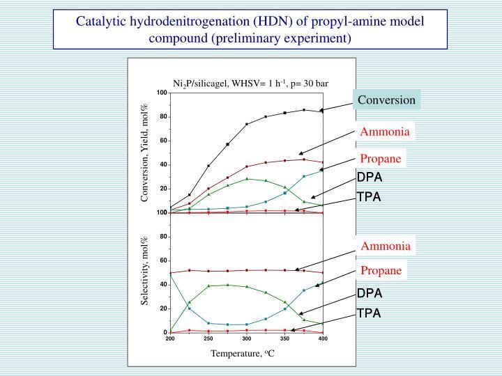 Catalytic hydrodenitrogenation