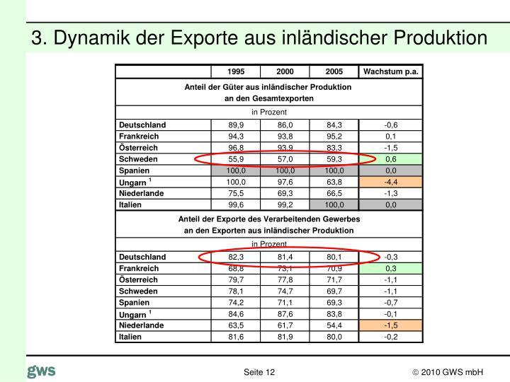 3. Dynamik der Exporte aus inländischer Produktion