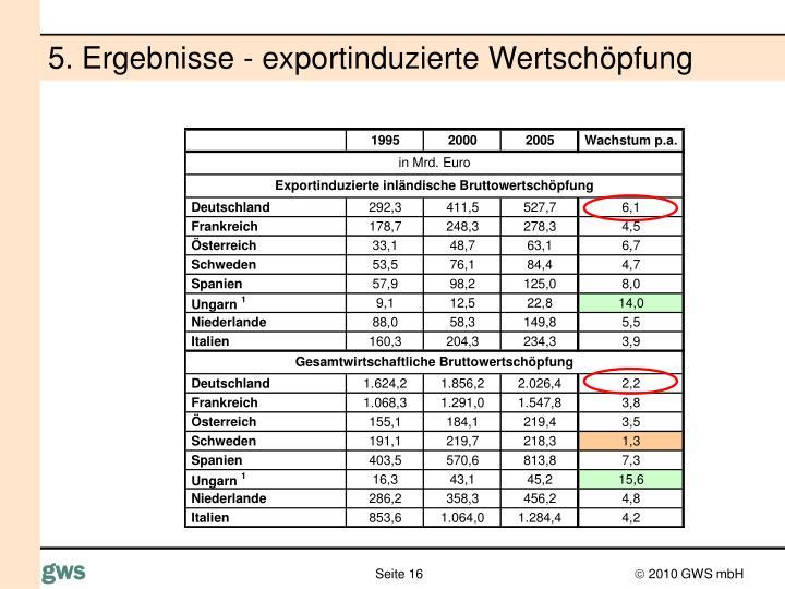 5. Ergebnisse - exportinduzierte Wertschöpfung