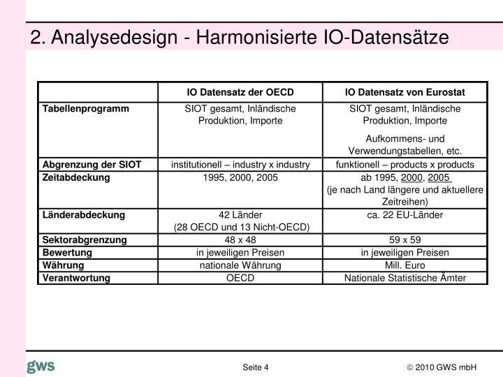 2. Analysedesign - Harmonisierte IO-Datensätze