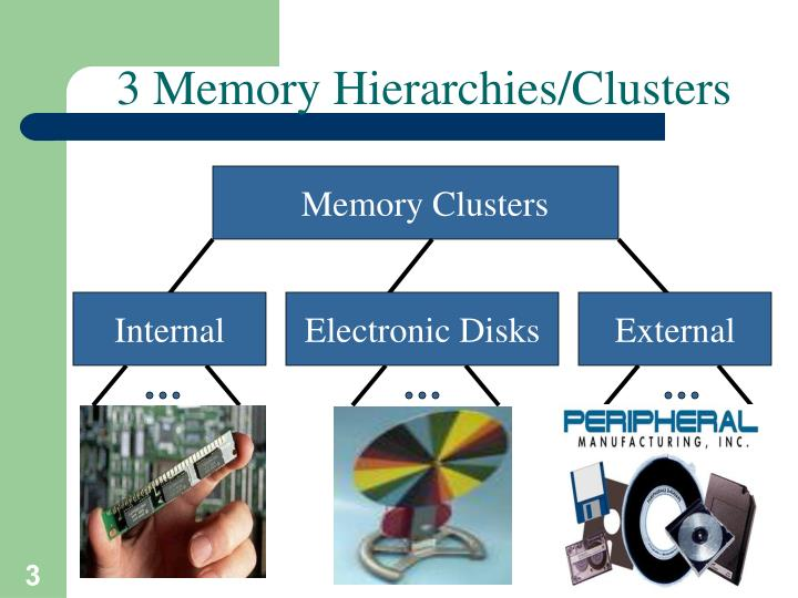 3 Memory Hierarchies/Clusters