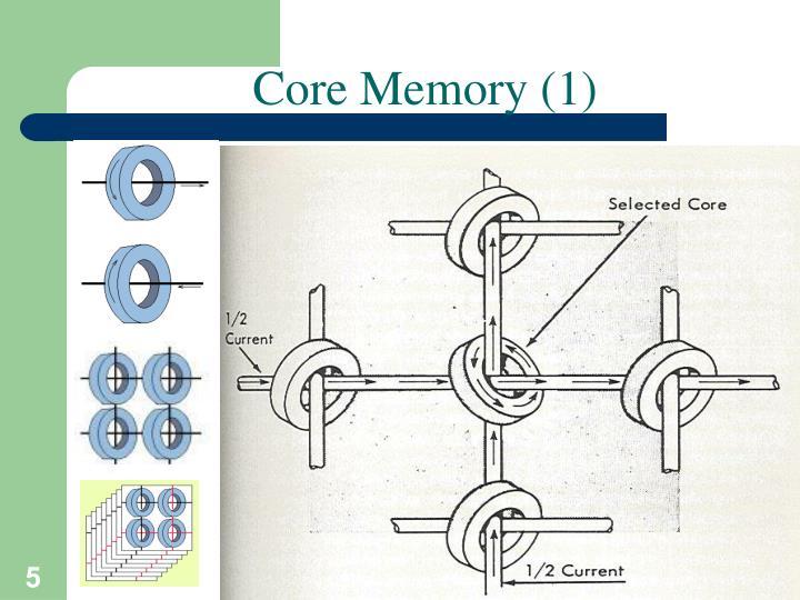 Core Memory (1)