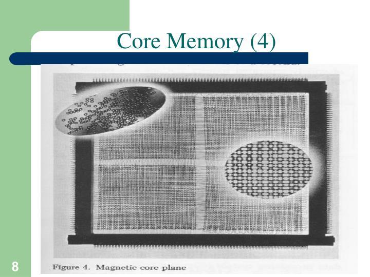Core Memory (4)