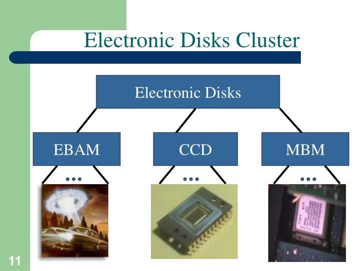 Electronic Disks Cluster