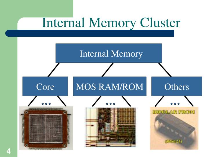 Internal Memory Cluster
