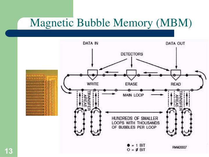 Magnetic Bubble Memory (MBM)