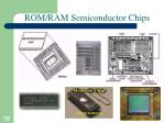 rom ram semiconductor chips