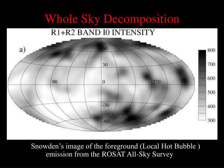 Whole Sky Decomposition