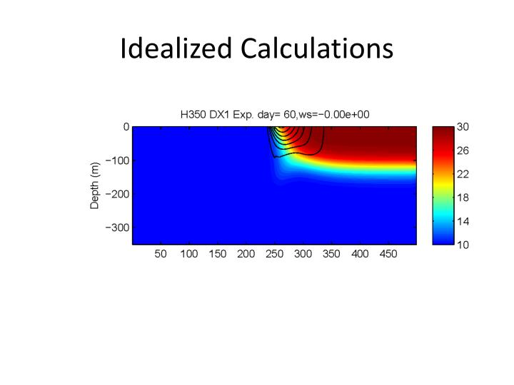 Idealized Calculations