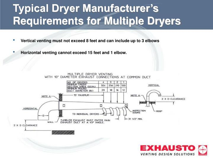 Typical Dryer Manufacturer's Requirements for Multiple Dryers