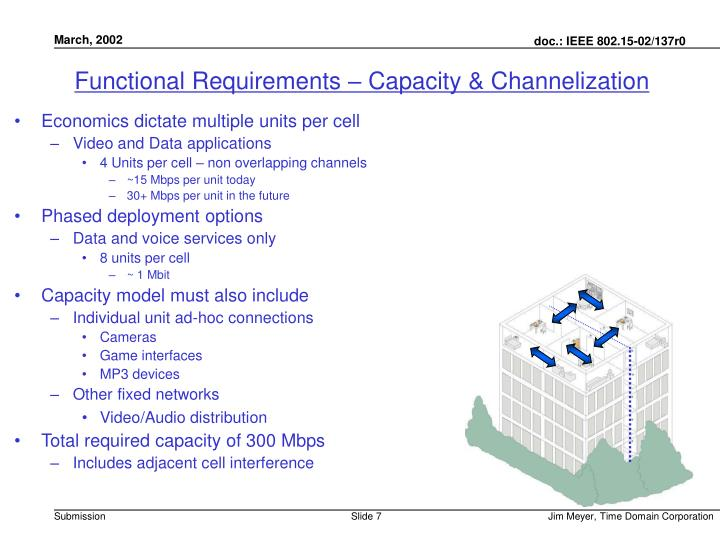 Functional Requirements – Capacity & Channelization