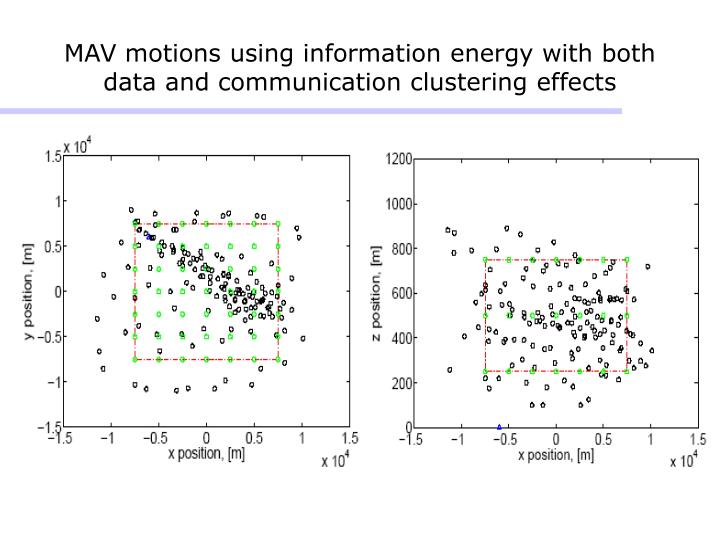 MAV motions using information energy with both data and communication clustering effects