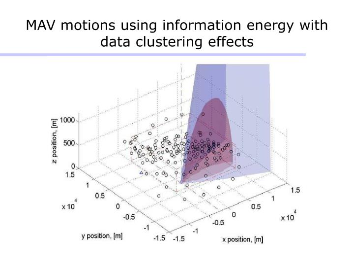 MAV motions using information energy with data clustering effects