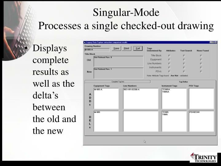 Singular-Mode