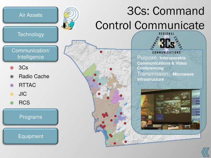 3Cs: Command