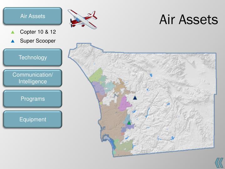 Air Assets