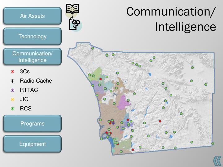 Communication/