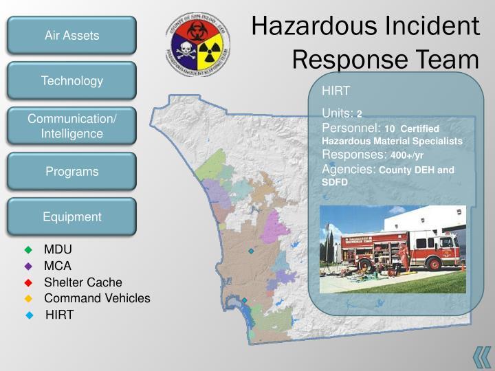 Hazardous Incident Response Team