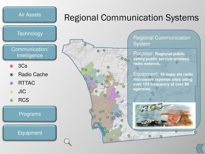 Regional Communication Systems