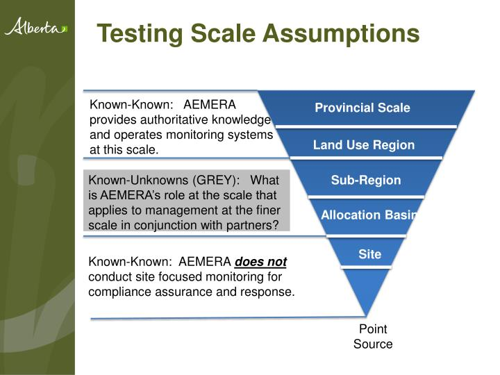 Testing Scale Assumptions