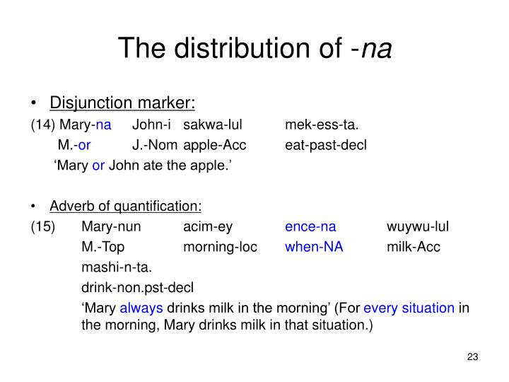 The distribution of -