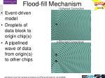 flood fill mechanism
