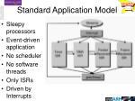 standard application model