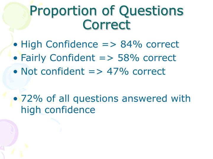 Proportion of Questions Correct