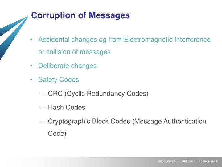 Corruption of Messages