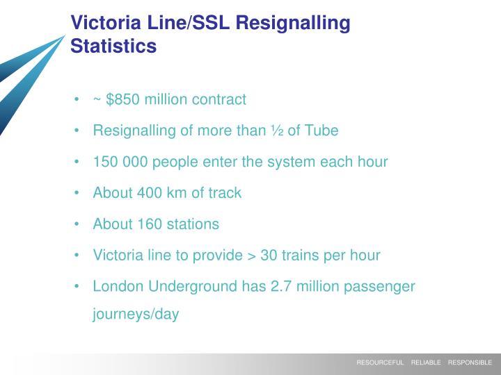 Victoria Line/SSL Resignalling